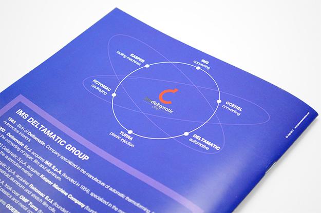 Pico Communications - Rotomac - IMS Technologies Group (IT) - Catalogo tecnico