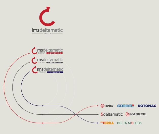 Pico Communications - IMS Technologies Group (IT) - Logo