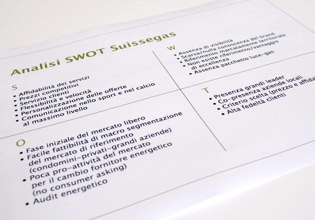 Pico Communications - SuisseGas (CH) - Piani di comunicazione